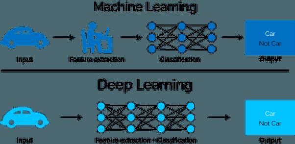 sites algoritmus találkozó